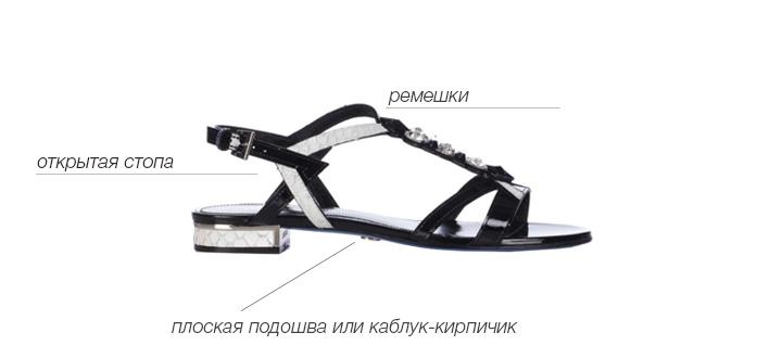 сандалии фото
